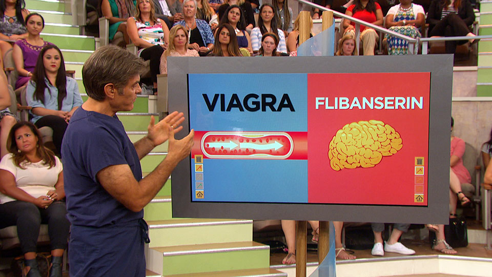 How Would a Female Viagra Work?