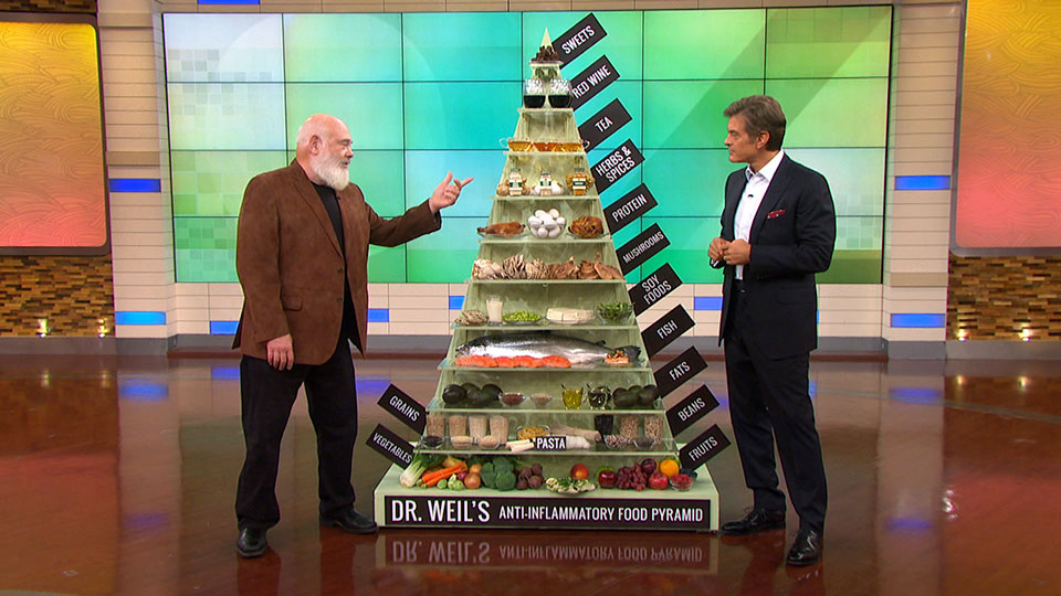 Dr. Andrew Weil Reveals His Anti-Inflammatory Food Pyramid